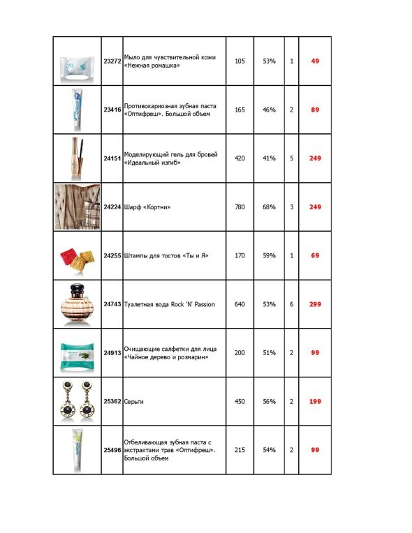 Inet-sales-c10-page-005