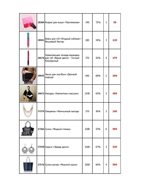Inet-sales-c10-page-006