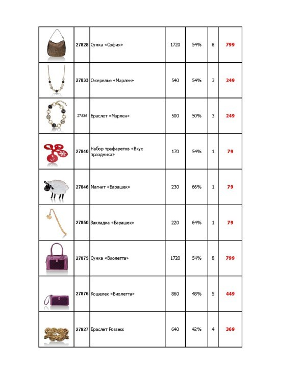Inet-sales-c10-page-008