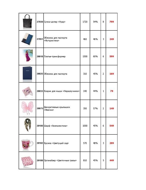 Inet-sales-c10-page-009